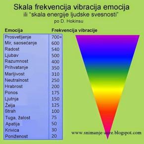 frekvencije-emocija